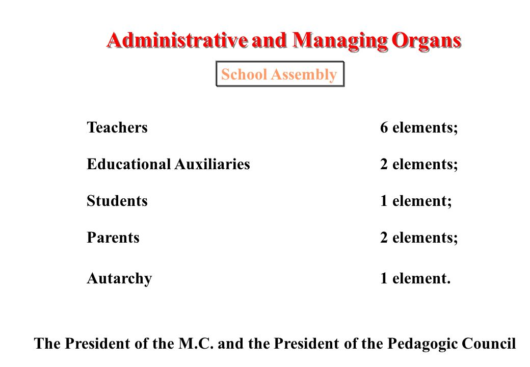 Administrative and Managing Organs Managing Council Administrative Council School Assembly