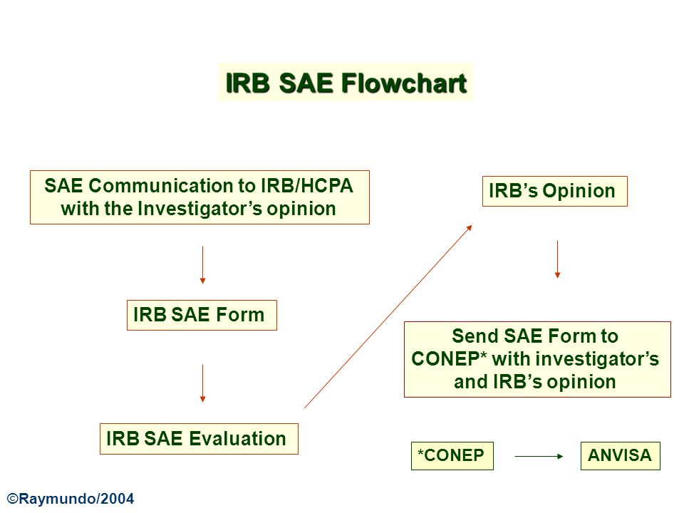 SAE Communication to IRB/HCPA with the Investigators opinion IRB SAE Form IRB SAE Evaluation IRBs Opinion Send SAE Form to CONEP* with investigators and IRBs opinion *CONEPANVISA IRB SAE Flowchart ©Raymundo/2004