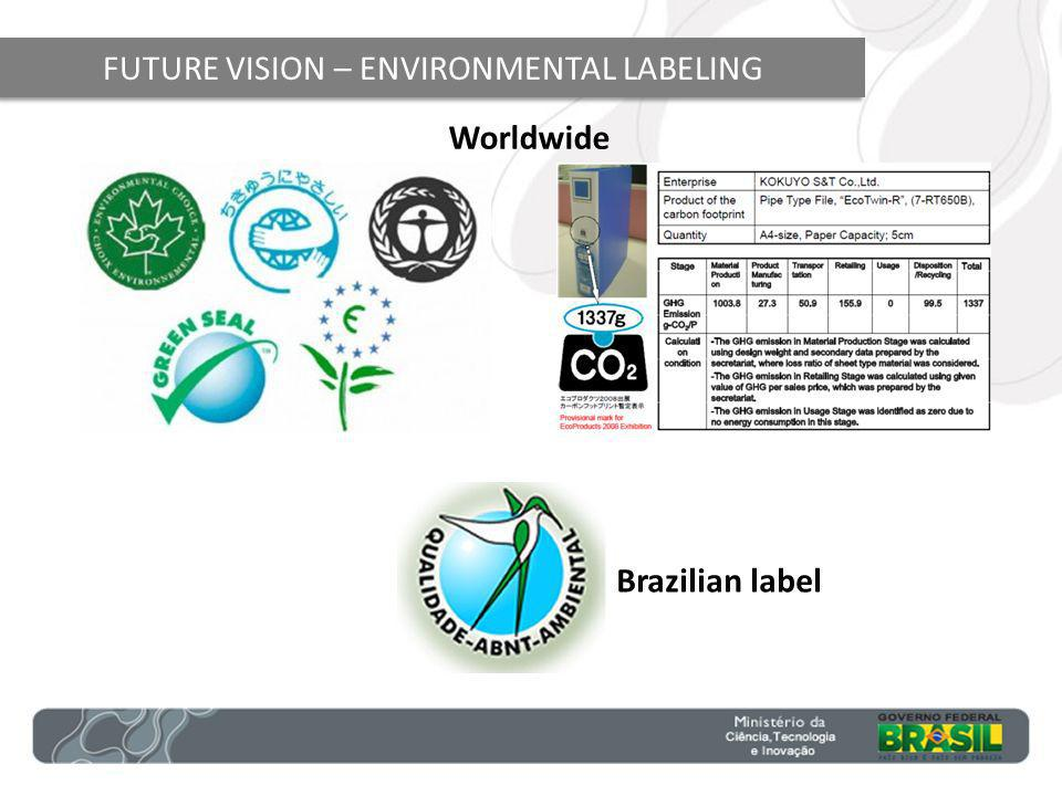 FUTURE VISION – ENVIRONMENTAL LABELING Worldwide Brazilian label