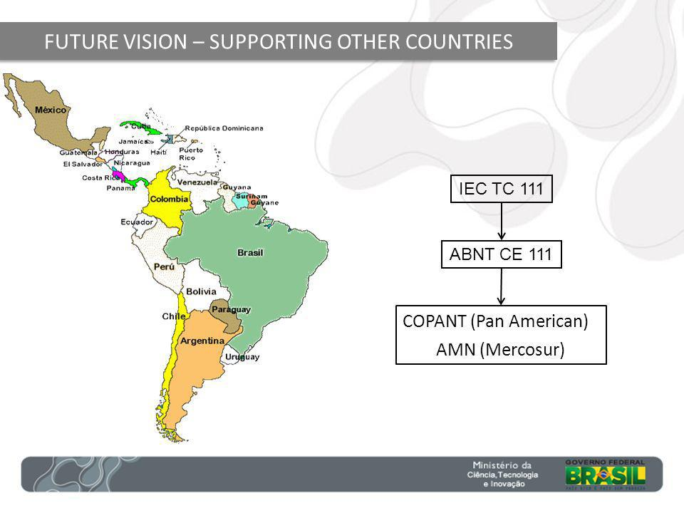 FUTURE VISION – SUPPORTING OTHER COUNTRIES IEC TC 111 COPANT (Pan American) AMN (Mercosur) ABNT CE 111