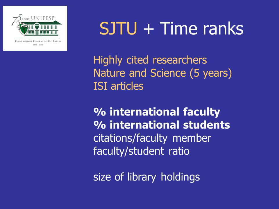 SJTU + Time ranks Highly cited researchers Nature and Science (5 years) ISI articles % international faculty % international students citations/faculty member faculty/student ratio size of library holdings