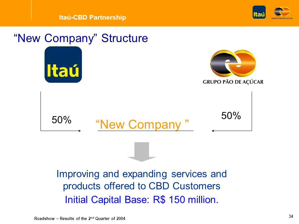 Roadshow – Results of the 2 nd Quarter of 2004 33 Main Purpose Founding a New Company (Financial Institution), responsible for structuring and selling products, financial services and the like, exclusively to CBD customers.