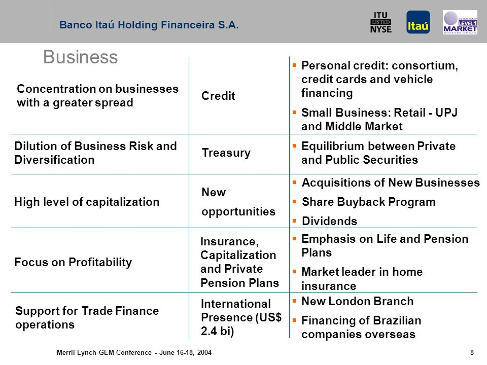 Merril Lynch GEM Conference - June 16-18, 2004 7 R$ Million (Except where indicated) Banco Itaú Holding Financeira S.A.