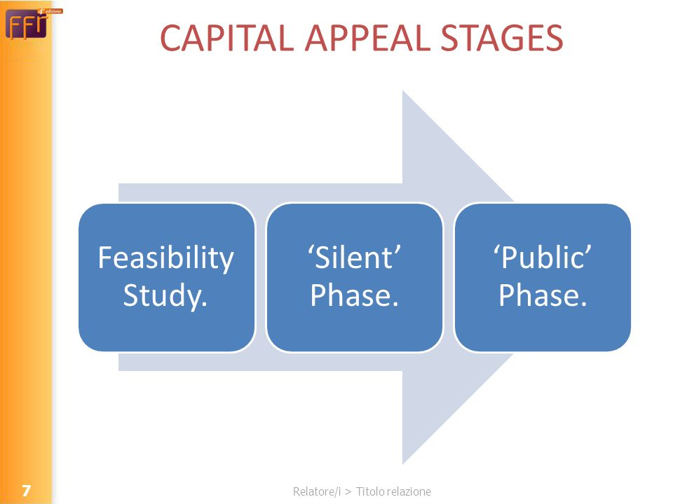Relatore/i > Titolo relazione CAPITAL APPEAL STAGES 7 Feasibility Study.