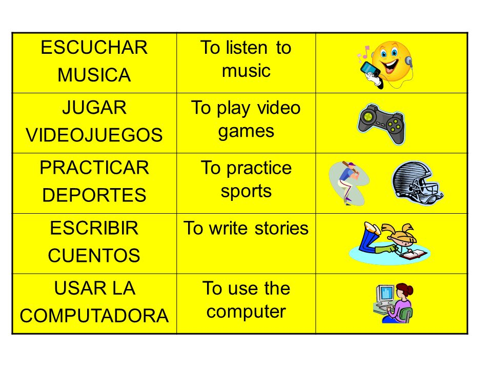 ESCUCHAR MUSICA To listen to music JUGAR VIDEOJUEGOS To play video games PRACTICAR DEPORTES To practice sports ESCRIBIR CUENTOS To write stories USAR LA COMPUTADORA To use the computer