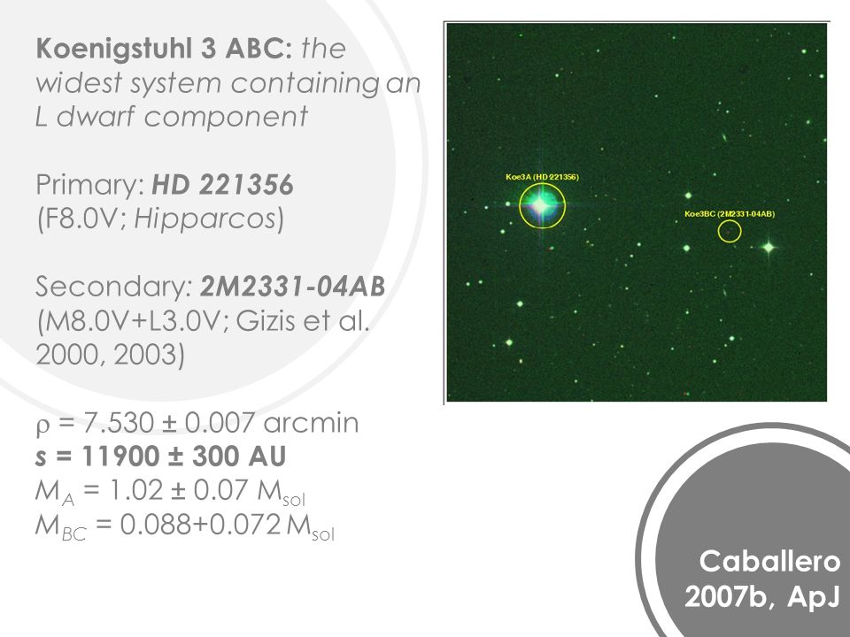 Caballero 2007b, ApJ Koenigstuhl 3 ABC: the widest system containing an L dwarf component Primary: HD 221356 (F8.0V; Hipparcos) Secondary: 2M2331-04AB (M8.0V+L3.0V; Gizis et al.