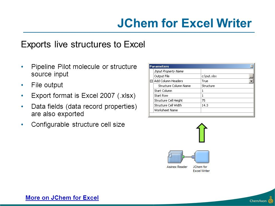 JChem for Excel Writer Exports live structures to Excel Pipeline Pilot molecule or structure source input File output Export format is Excel 2007 (.xlsx) Data fields (data record properties) are also exported Configurable structure cell size More on JChem for Excel