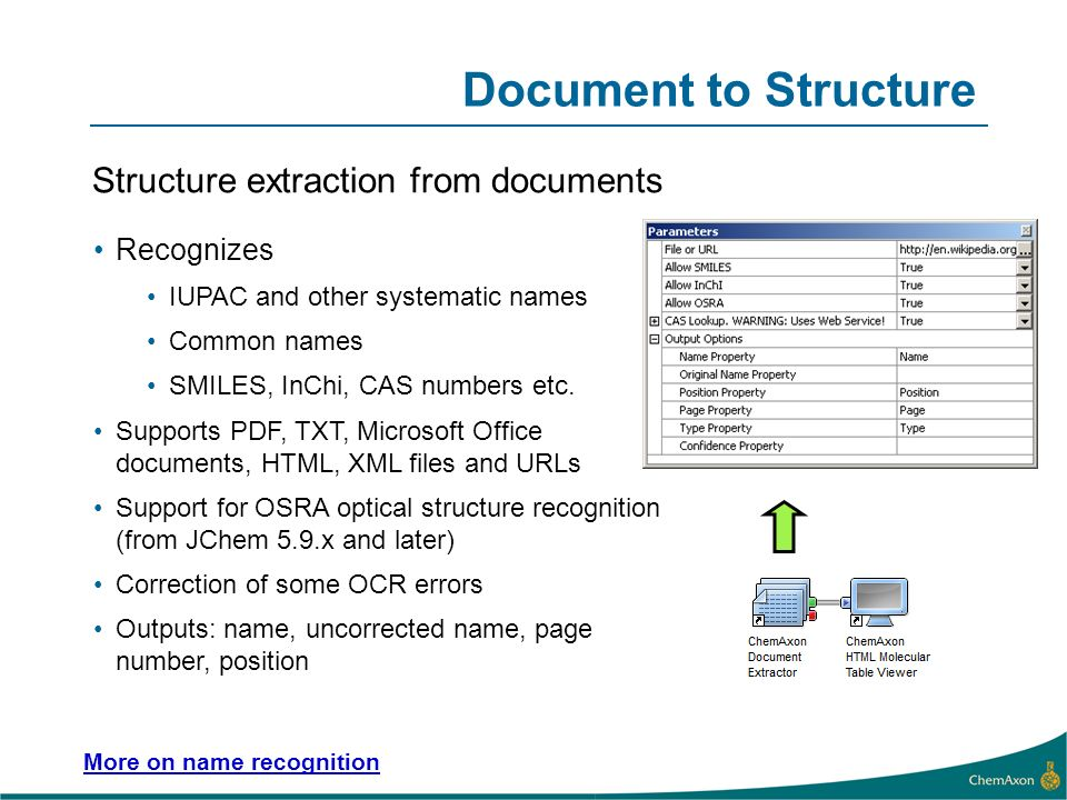 Document to Structure More on name recognition Structure extraction from documents Recognizes IUPAC and other systematic names Common names SMILES, InChi, CAS numbers etc.