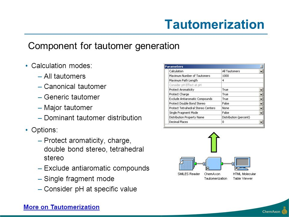 Tautomerization Component for tautomer generation Calculation modes: –All tautomers –Canonical tautomer –Generic tautomer –Major tautomer –Dominant tautomer distribution Options: –Protect aromaticity, charge, double bond stereo, tetrahedral stereo –Exclude antiaromatic compounds –Single fragment mode –Consider pH at specific value More on Tautomerization