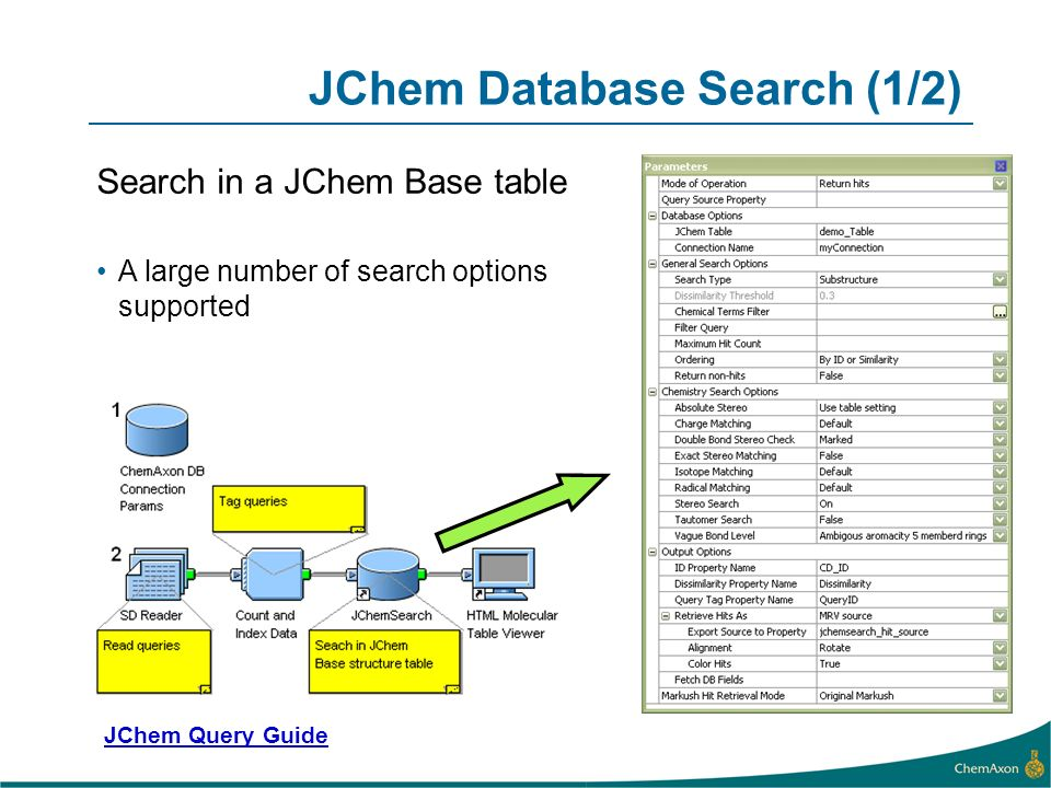A large number of search options supported JChem Database Search (1/2) Search in a JChem Base table JChem Query Guide