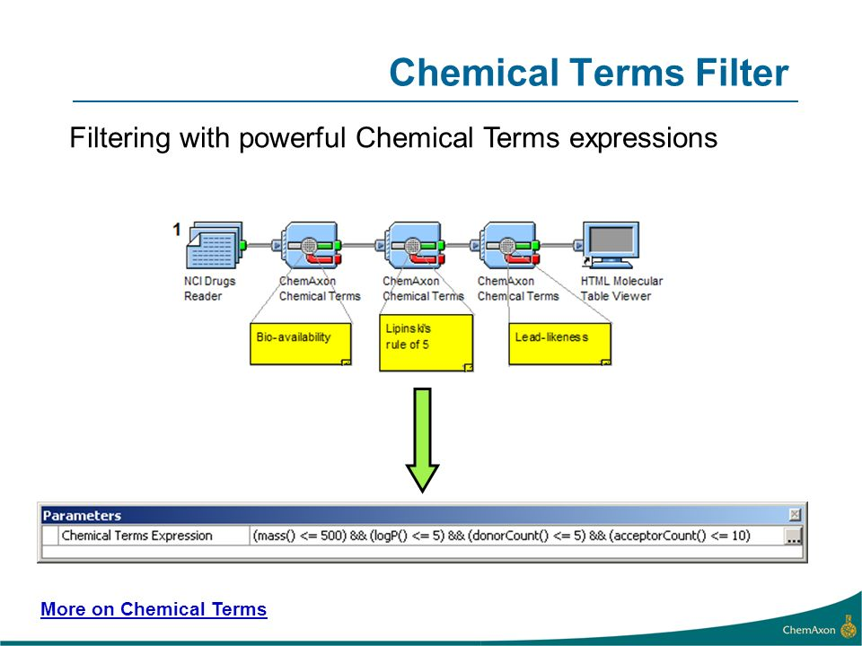 Chemical Terms Filter Filtering with powerful Chemical Terms expressions More on Chemical Terms