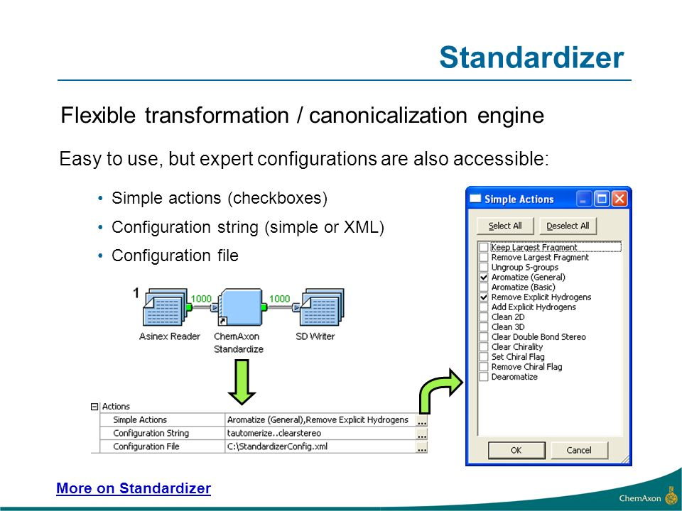 Standardizer Flexible transformation / canonicalization engine Simple actions (checkboxes) Configuration string (simple or XML) Configuration file More on Standardizer Easy to use, but expert configurations are also accessible:
