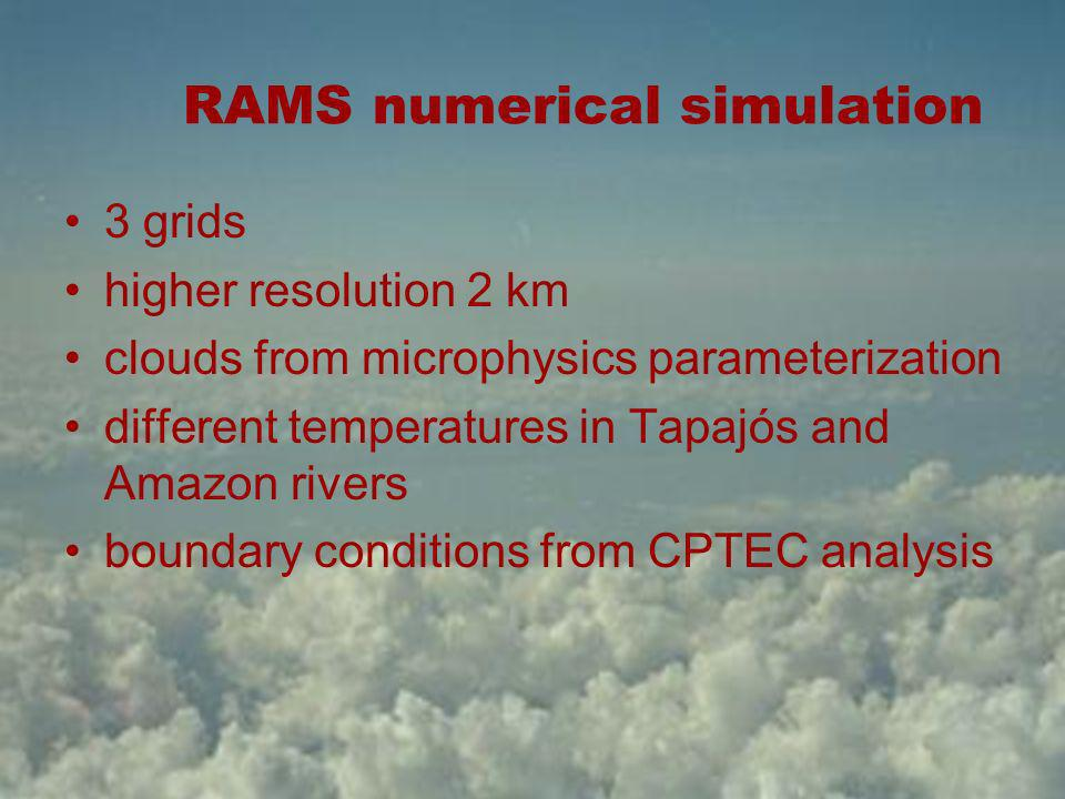 RAMS numerical simulation 3 grids higher resolution 2 km clouds from microphysics parameterization different temperatures in Tapajós and Amazon rivers boundary conditions from CPTEC analysis