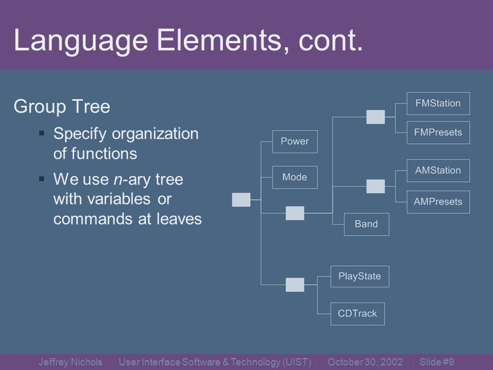 Jeffrey Nichols User Interface Software & Technology (UIST) October 30, 2002 Slide #8 Language Elements State Variables and Commands Represent functions of appliance State variables have types Boolean, Enumeration, Integer, String, etc.