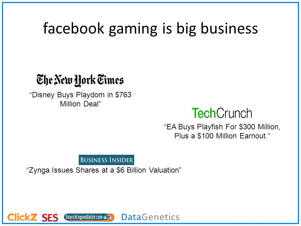 facebook gaming is big business Disney Buys Playdom in $763 Million Deal EA Buys Playfish For $300 Million, Plus a $100 Million Earnout.