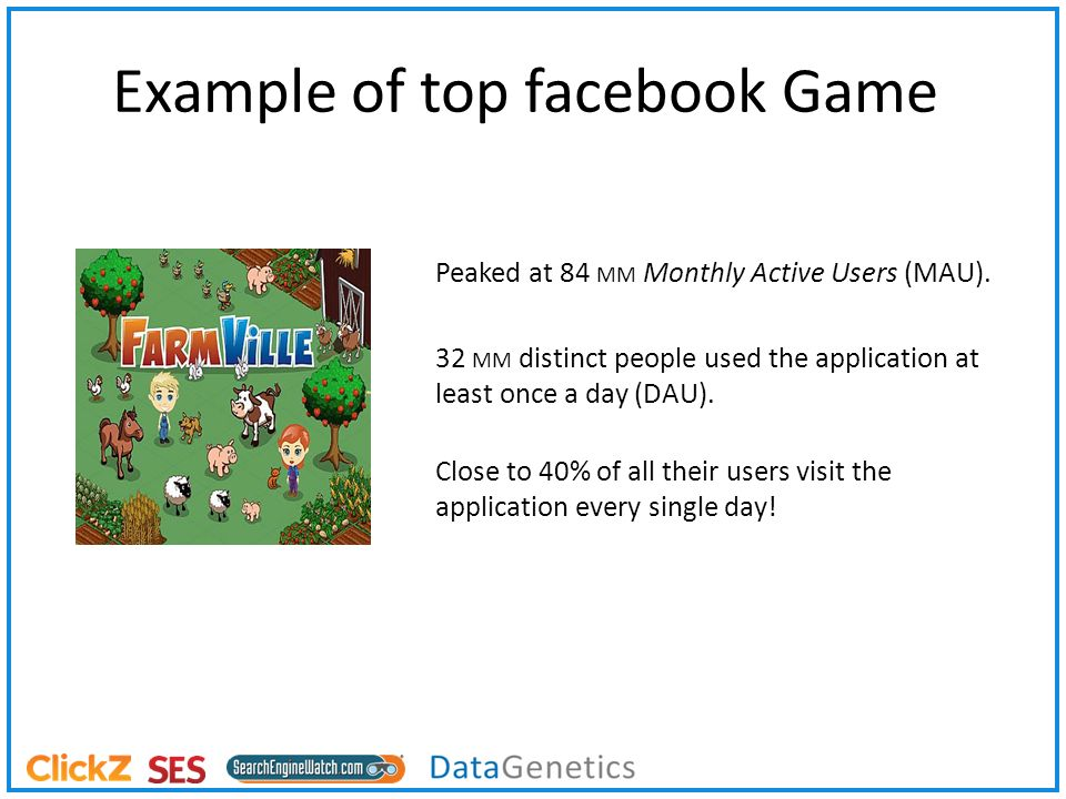 Example of top facebook Game Peaked at 84 MM Monthly Active Users (MAU).