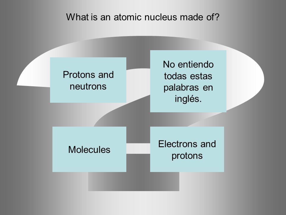 Good Job. A nucleus is found in the center of every atom.