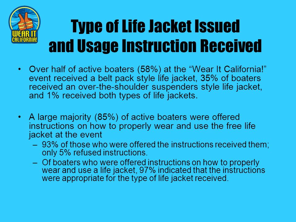 Type of Life Jacket Issued and Usage Instruction Received Over half of active boaters (58%) at the Wear It California.