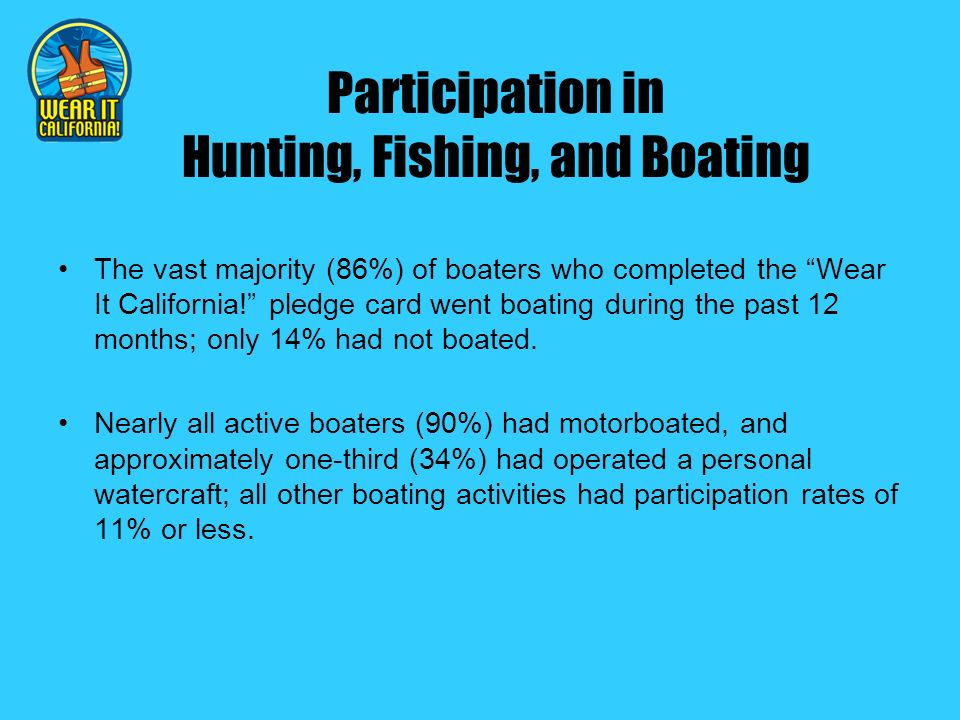 Participation in Hunting, Fishing, and Boating The vast majority (86%) of boaters who completed the Wear It California.