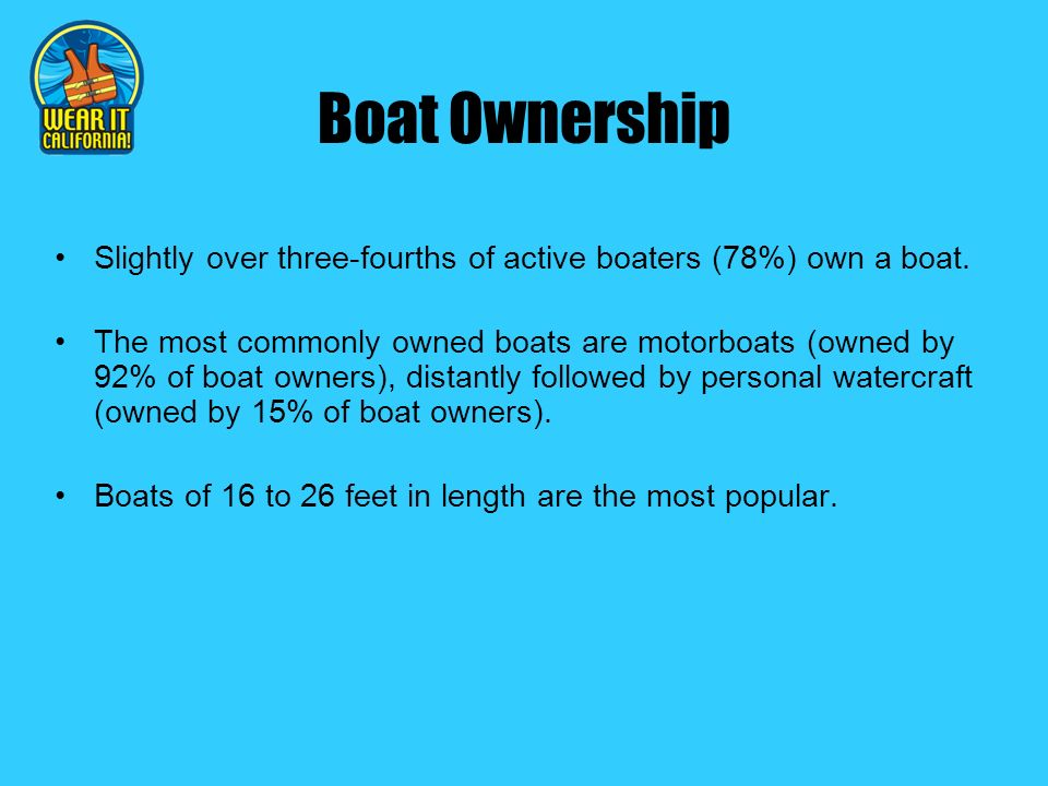 Boat Ownership Slightly over three-fourths of active boaters (78%) own a boat.