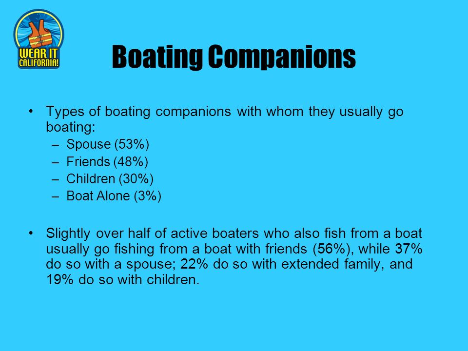 Boating Companions Types of boating companions with whom they usually go boating: –Spouse (53%) –Friends (48%) –Children (30%) –Boat Alone (3%) Slightly over half of active boaters who also fish from a boat usually go fishing from a boat with friends (56%), while 37% do so with a spouse; 22% do so with extended family, and 19% do so with children.