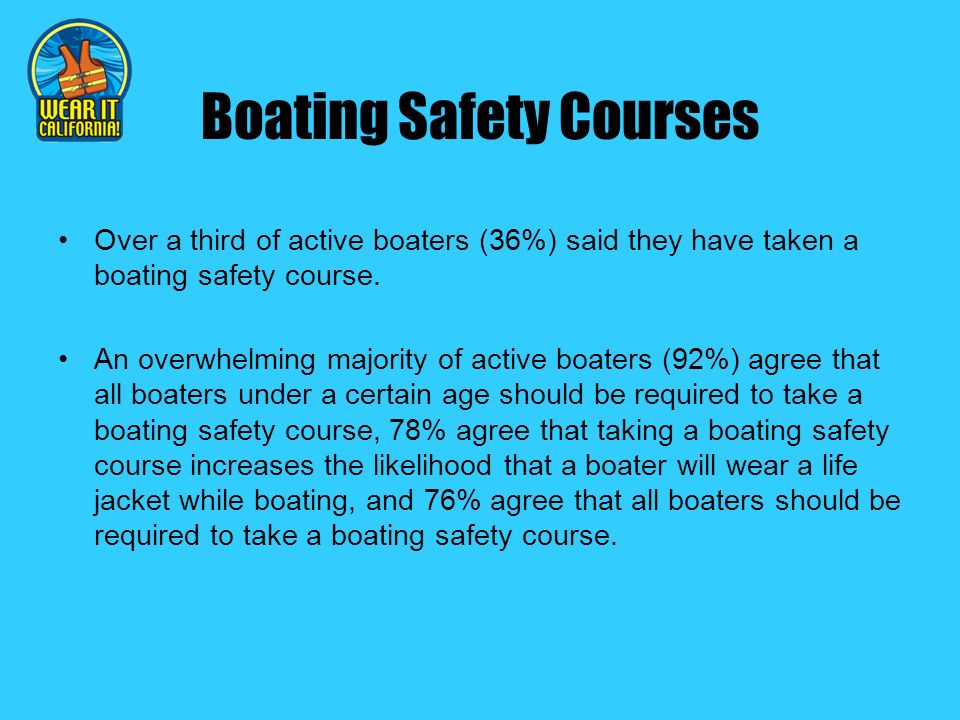 Boating Safety Courses Over a third of active boaters (36%) said they have taken a boating safety course.