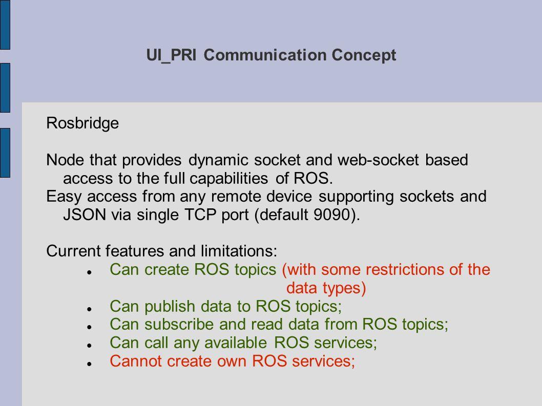 UI_PRI Communication Concept Service Robotics Group