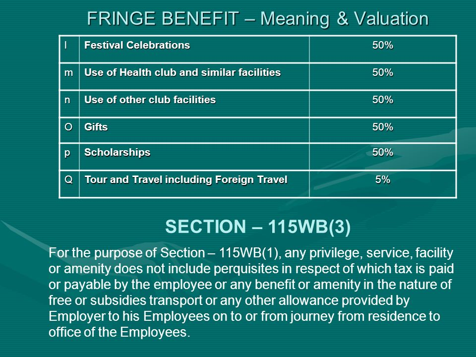 FRINGE BENEFIT – Meaning & Valuation l Festival Celebrations 50% m Use of Health club and similar facilities 50% n Use of other club facilities 50% OGifts50% pScholarships50% Q Tour and Travel including Foreign Travel 5% SECTION – 115WB(3) For the purpose of Section – 115WB(1), any privilege, service, facility or amenity does not include perquisites in respect of which tax is paid or payable by the employee or any benefit or amenity in the nature of free or subsidies transport or any other allowance provided by Employer to his Employees on to or from journey from residence to office of the Employees.