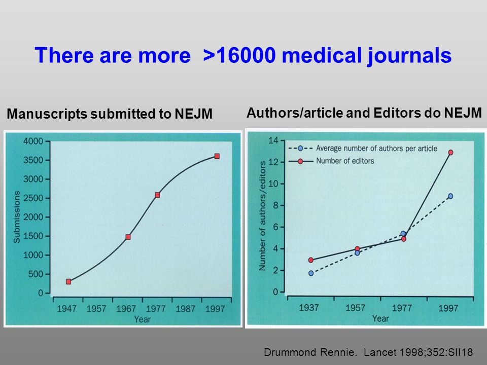 There are more >16000 medical journals Authors/article and Editors do NEJM Manuscripts submitted to NEJM Drummond Rennie.