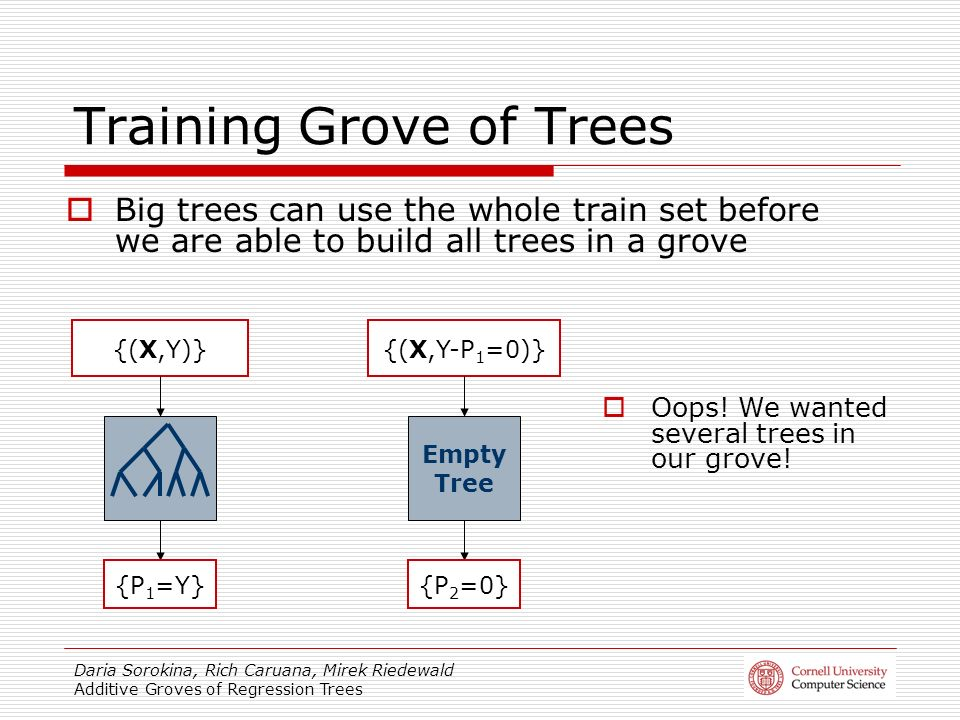 Daria Sorokina, Rich Caruana, Mirek Riedewald Additive Groves of Regression Trees Training Grove of Trees Big trees can use the whole train set before we are able to build all trees in a grove {(X,Y)} {P 1 =Y} Empty Tree {(X,Y-P 1 =0)} {P 2 =0} Oops.