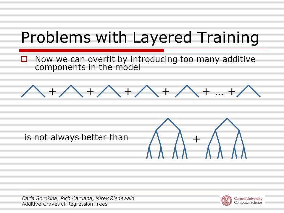 Daria Sorokina, Rich Caruana, Mirek Riedewald Additive Groves of Regression Trees Problems with Layered Training Now we can overfit by introducing too many additive components in the model … + is not always better than