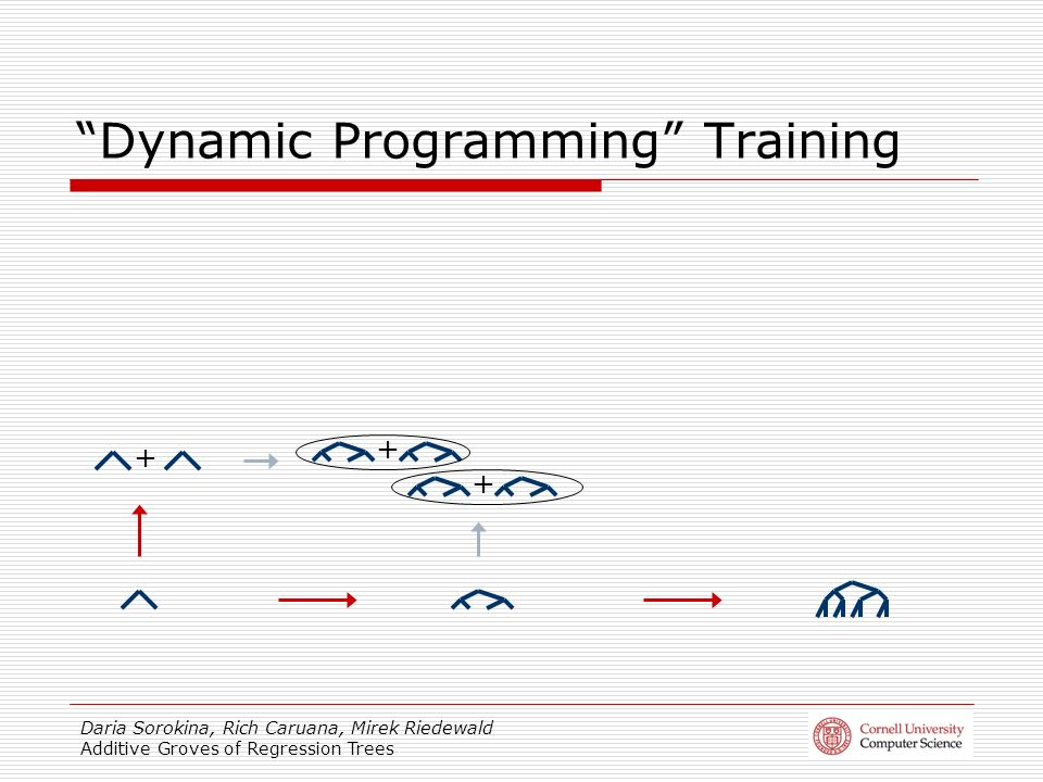 Daria Sorokina, Rich Caruana, Mirek Riedewald Additive Groves of Regression Trees Dynamic Programming Training + + +