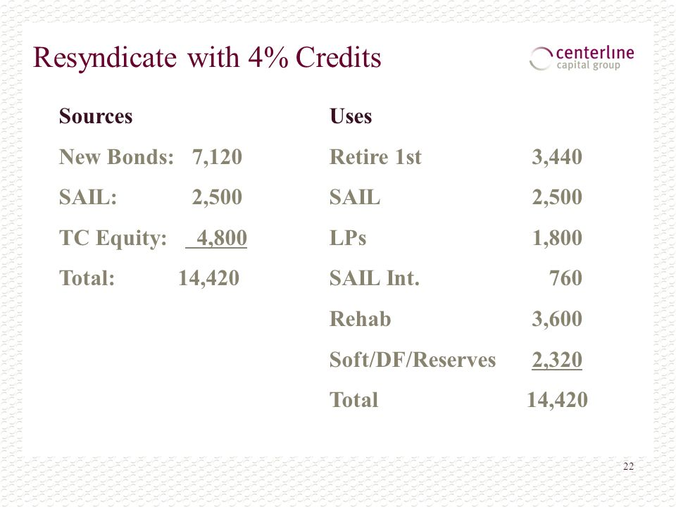 22 Resyndicate with 4% Credits Sources Uses New Bonds: 7,120Retire 1st3,440 SAIL: 2,500SAIL 2,500 TC Equity: 4,800LPs1,800 Total: 14,420SAIL Int.