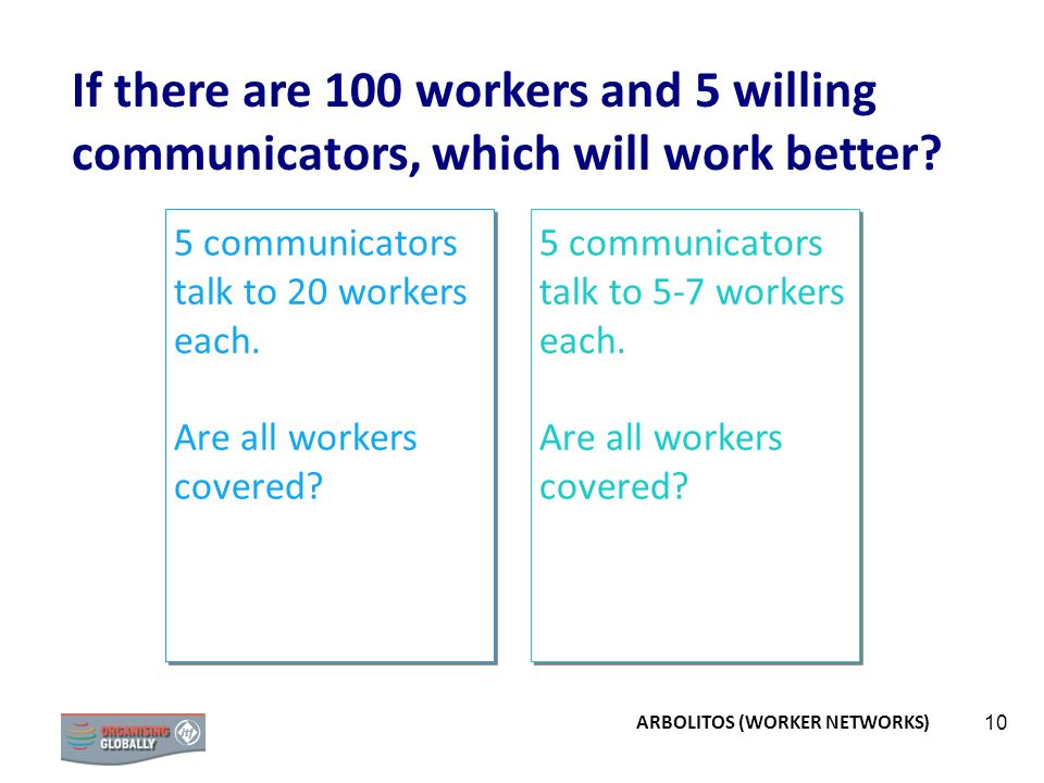 10 If there are 100 workers and 5 willing communicators, which will work better.