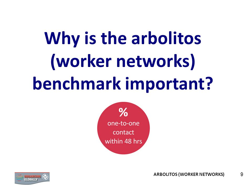 9 Why is the arbolitos (worker networks) benchmark important