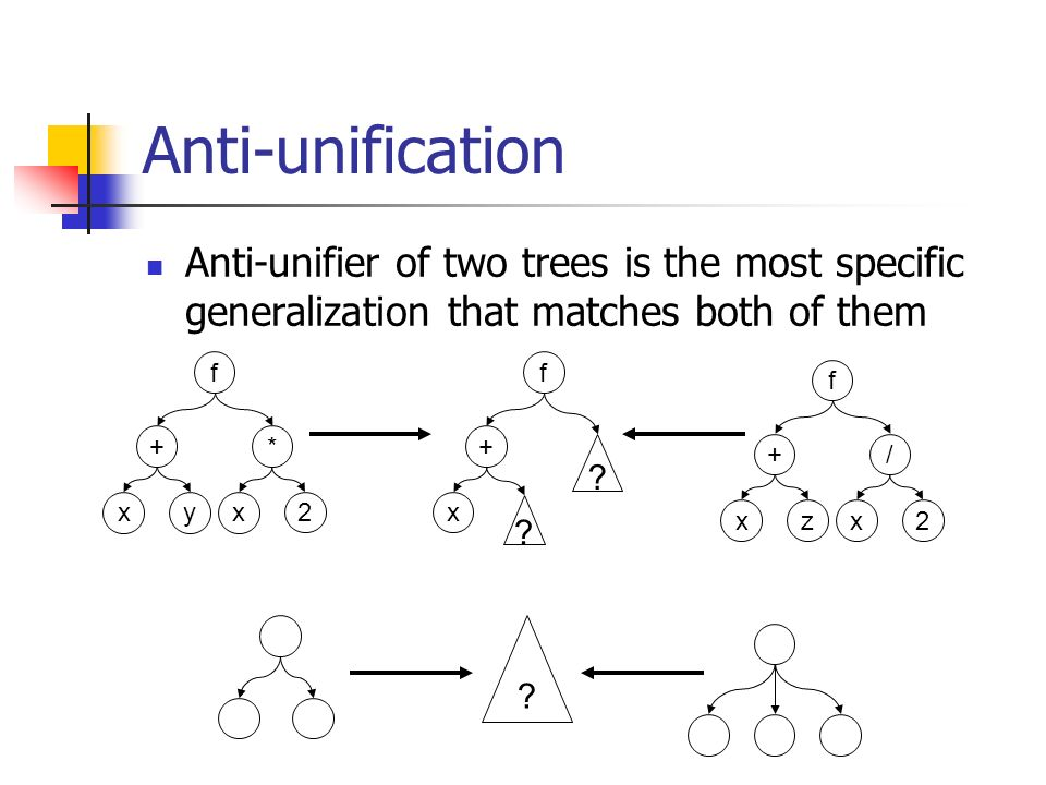 Anti-unification Anti-unifier of two trees is the most specific generalization that matches both of them .