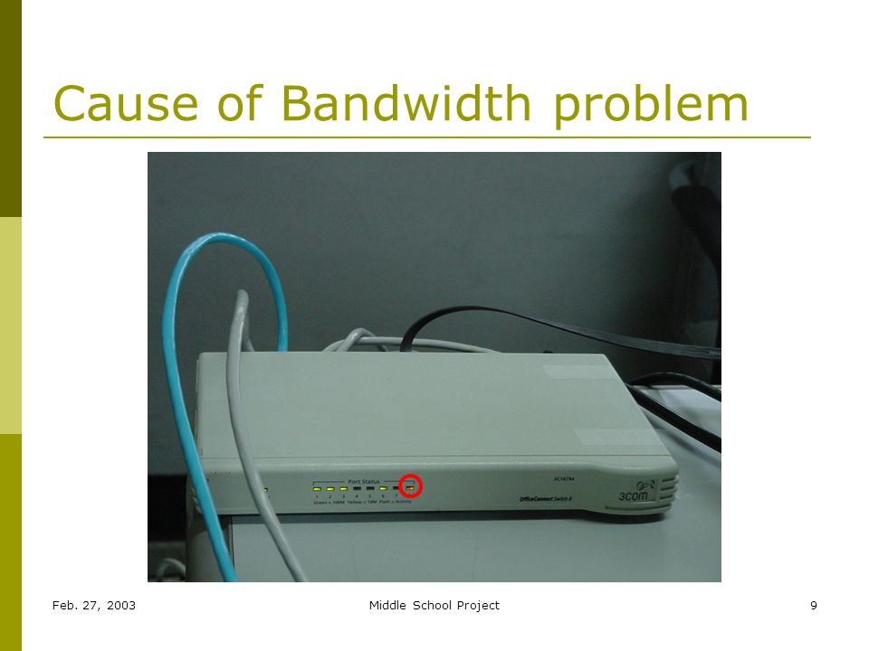 Feb. 27, 2003Middle School Project9 Cause of Bandwidth problem