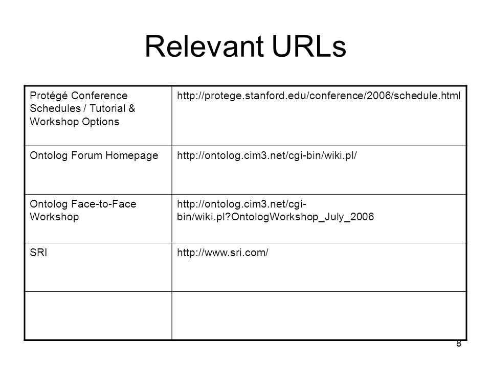 8 Relevant URLs Protégé Conference Schedules / Tutorial & Workshop Options   Ontolog Forum Homepagehttp://ontolog.cim3.net/cgi-bin/wiki.pl/ Ontolog Face-to-Face Workshop   bin/wiki.pl OntologWorkshop_July_2006 SRIhttp://