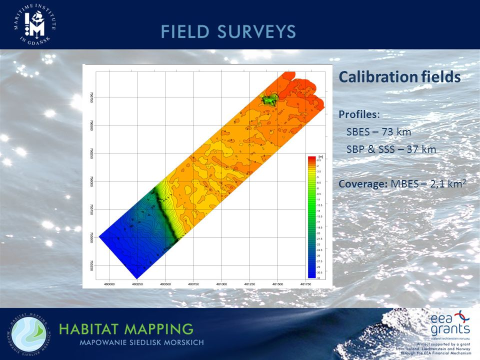 Calibration fields Profiles: SBES – 73 km SBP & SSS – 37 km Coverage: MBES – 2,1 km 2