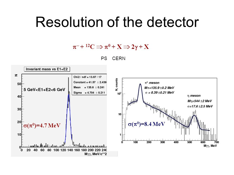 ( 0 )=4.7 MeV ( 0 )=8.4 MeV + 12 C 0 + X 2 + X PS CERN Resolution of the detector