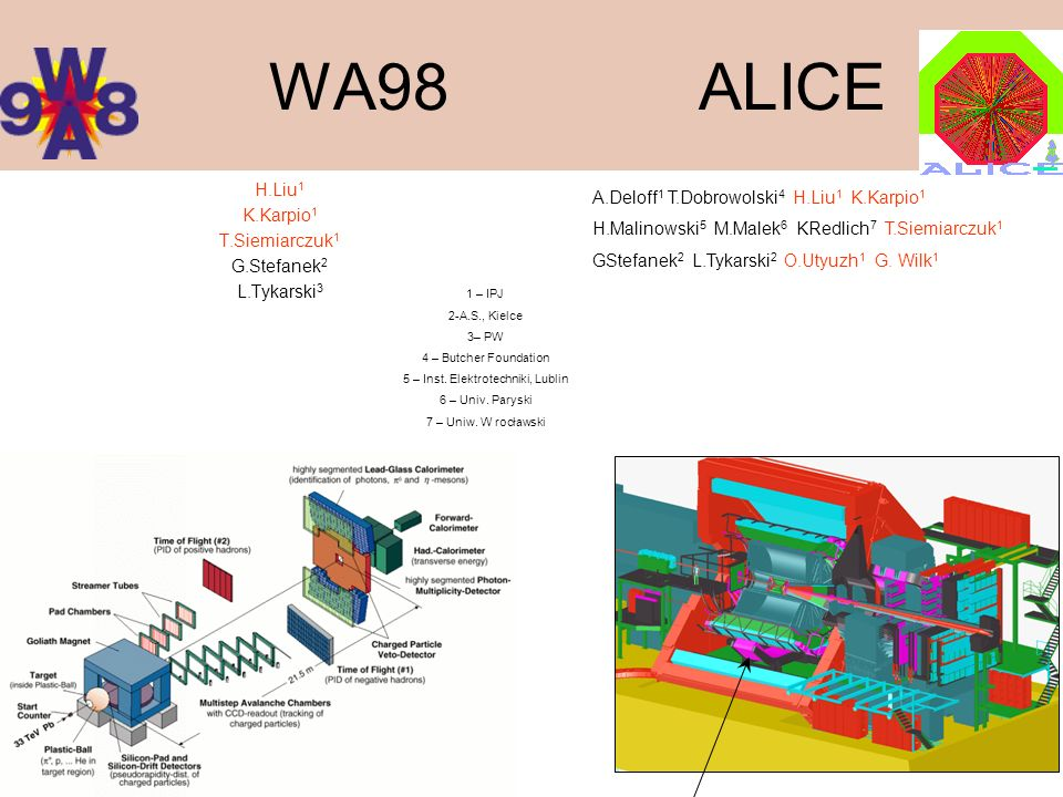 WA98 ALICE H.Liu 1 K.Karpio 1 T.Siemiarczuk 1 G.Stefanek 2 L.Tykarski 3 PHOS (PHOton Spectrometer) is a high resolution electromagnetic calorimeter consisting of 17920 detection channels based on lead-tungstate crystals(PWO).