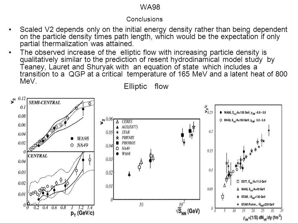 WA98 Elliptic flow Conclusions Scaled V2 depends only on the initial energy density rather than being dependent on the particle density times path length, which would be the expectation if only partial thermalization was attained.