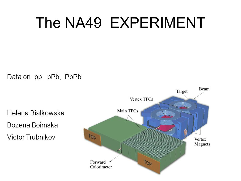 The NA49 EXPERIMENT Data on pp, pPb, PbPb Helena Bialkowska Bozena Boimska Victor Trubnikov