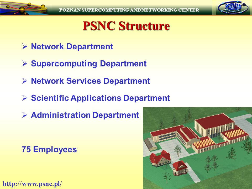 POZNAN SUPERCOMPUTING AND NETWORKING CENTER   PSNC Structure Network Department Supercomputing Department Network Services Department Scientific Applications Department Administration Department 75 Employees