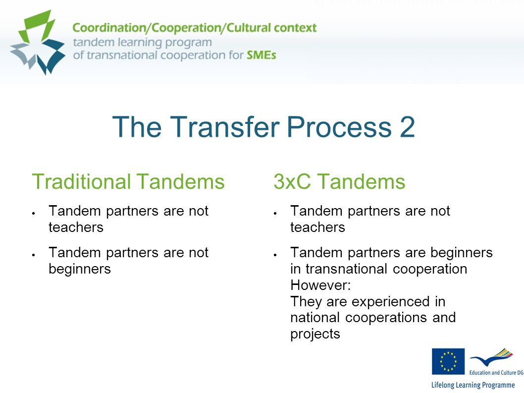 The Transfer Process 2 Traditional Tandems Tandem partners are not teachers Tandem partners are not beginners 3xC Tandems Tandem partners are not teachers Tandem partners are beginners in transnational cooperation However: They are experienced in national cooperations and projects
