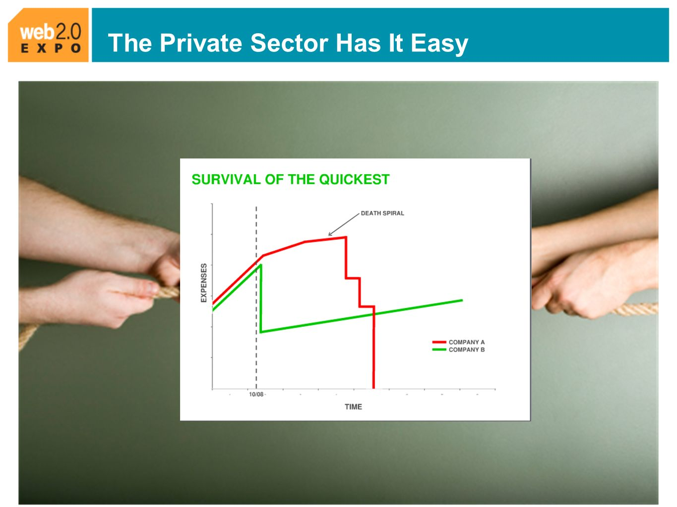 The Private Sector Has It Easy