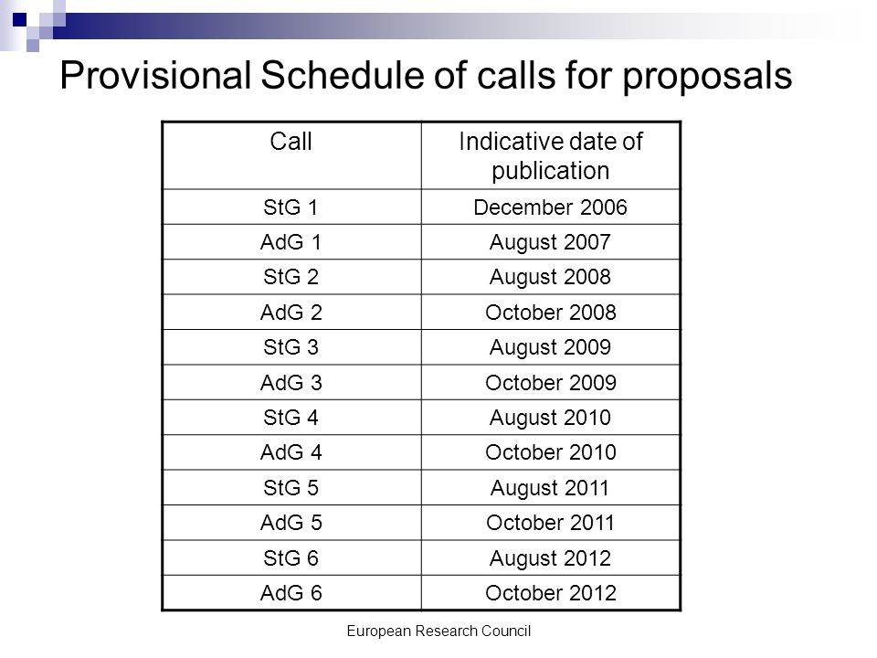 European Research Council Provisional Schedule of calls for proposals CallIndicative date of publication StG 1December 2006 AdG 1August 2007 StG 2August 2008 AdG 2October 2008 StG 3August 2009 AdG 3October 2009 StG 4August 2010 AdG 4October 2010 StG 5August 2011 AdG 5October 2011 StG 6August 2012 AdG 6October 2012