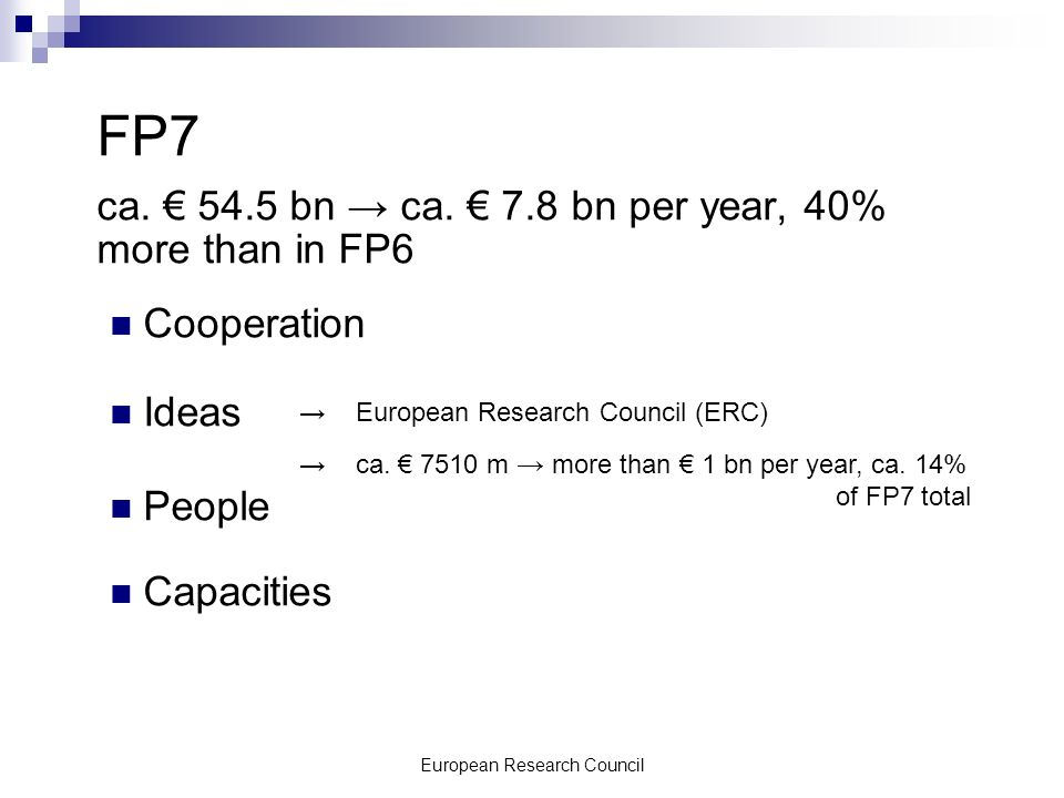 European Research Council FP7 ca. 54.5 bn ca.