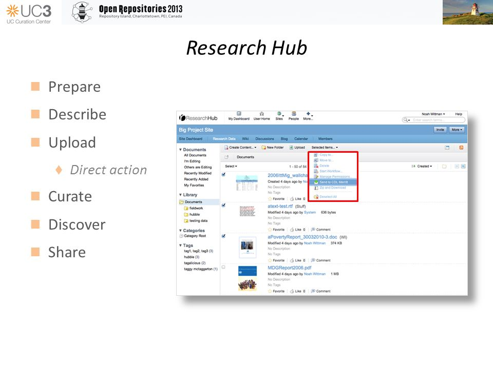 Prepare Describe Upload Direct action Curate Discover Share Research Hub