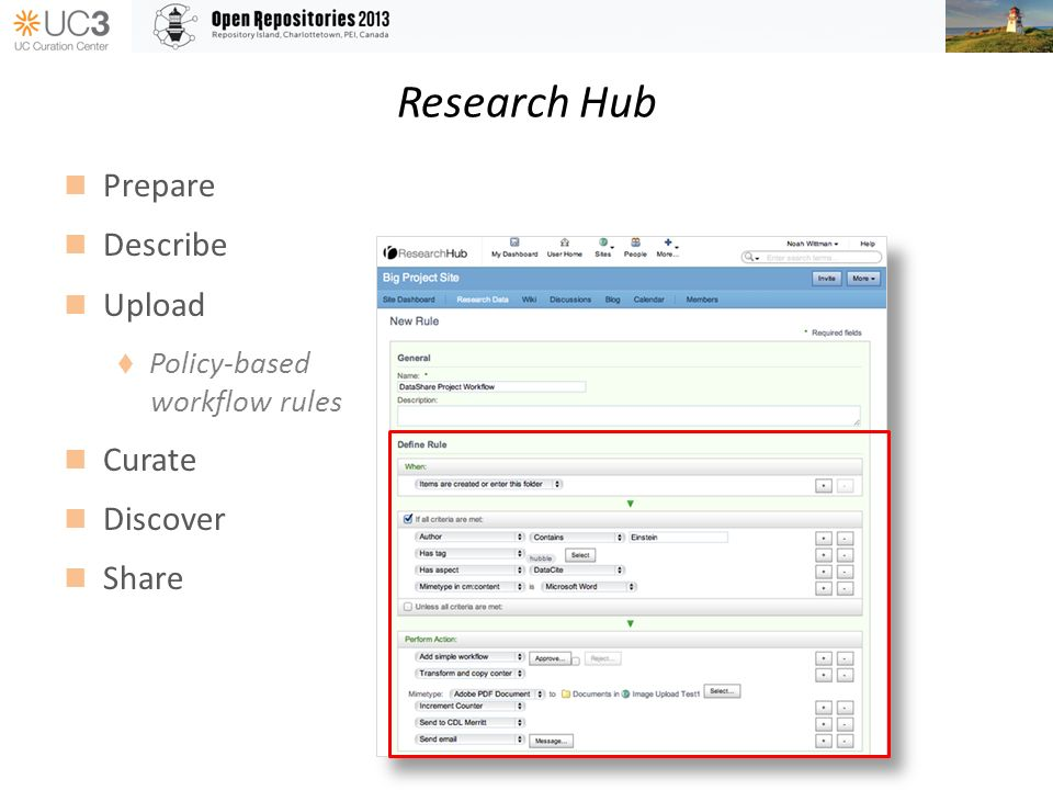 Prepare Describe Upload Policy-based workflow rules Curate Discover Share